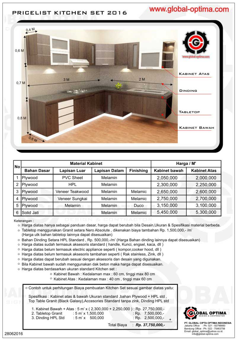 Kitchen Set Price List